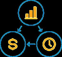 Versify Asset Management Dashboards Reports Telemetry Market Data